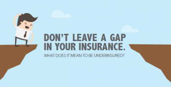 Risk Insights - What does it mean to be underinsured? - WPS Insurance BrokersWPS Insurance Brokers